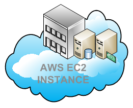 AWS Instance
